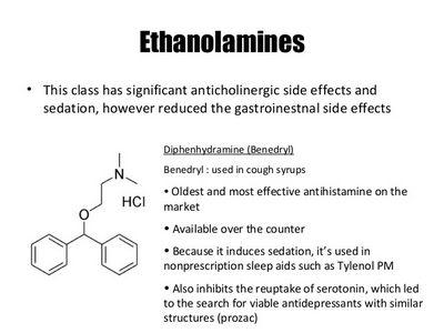 Antihistamine Side Effects The FDA has