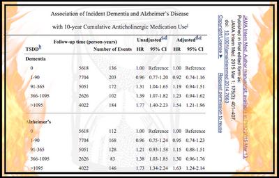 Antihistamine Side Effects insomnia, irritability, dizziness