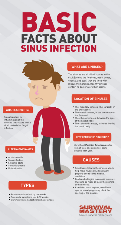 Common Cold Symptoms - The Most Common Symptoms of a Sinus Infection doctor immediately