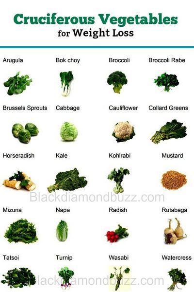 Cruciferous Vegetables - What You Should Know About Them olive oil