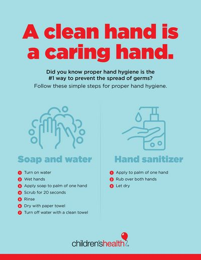 The Importance of Proper HandWashing It is very difficult